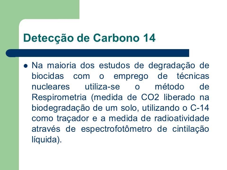 Detecção de Carbono 14 Na maioria dos estudos de degradação de biocidas com o emprego de técnicas nucleares utiliza-se o método de Respirometria (medi