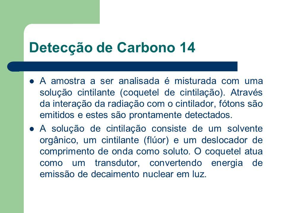 Detecção de Carbono 14 A amostra a ser analisada é misturada com uma solução cintilante (coquetel de cintilação). Através da interação da radiação com