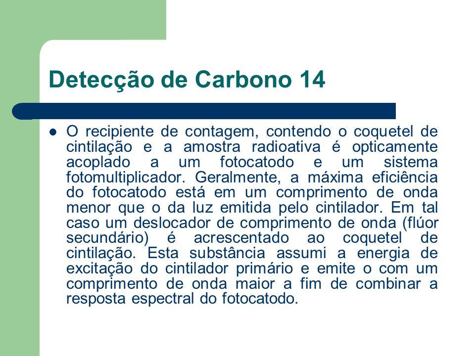 Detecção de Carbono 14 O recipiente de contagem, contendo o coquetel de cintilação e a amostra radioativa é opticamente acoplado a um fotocatodo e um