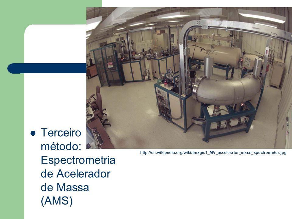 Terceiro método: Espectrometria de Acelerador de Massa (AMS) http://en.wikipedia.org/wiki/Image:1_MV_accelerator_mass_spectrometer.jpg