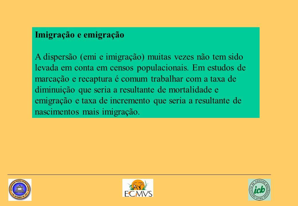 Imigração e emigração A dispersão (emi e imigração) muitas vezes não tem sido levada em conta em censos populacionais. Em estudos de marcação e recapt
