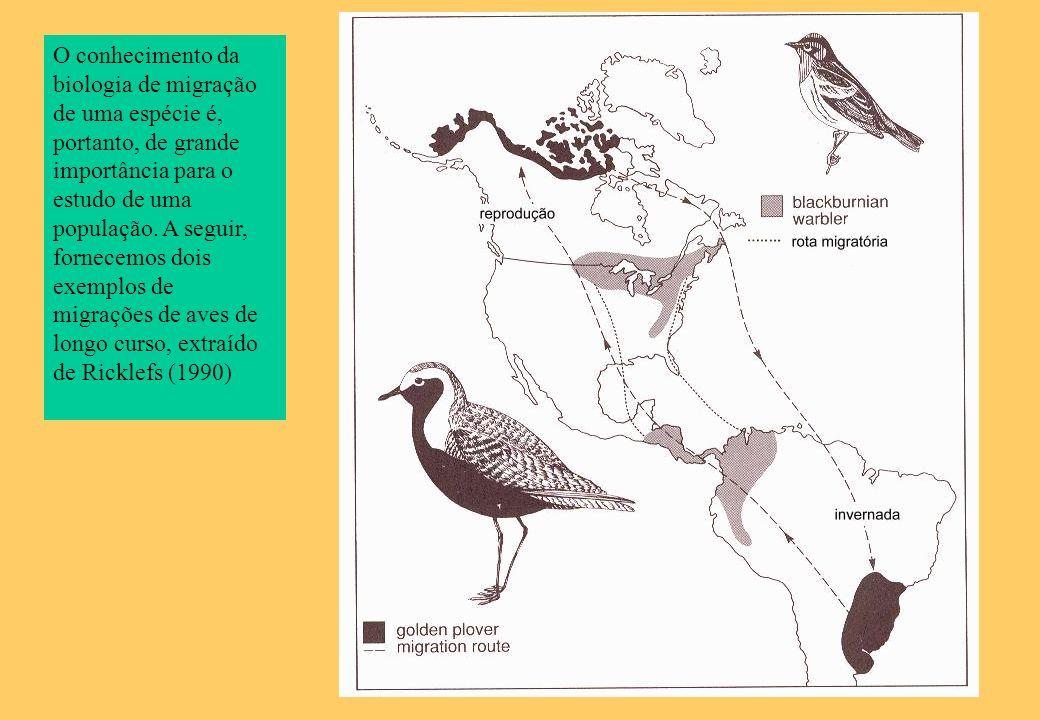O conhecimento da biologia de migração de uma espécie é, portanto, de grande importância para o estudo de uma população. A seguir, fornecemos dois exe