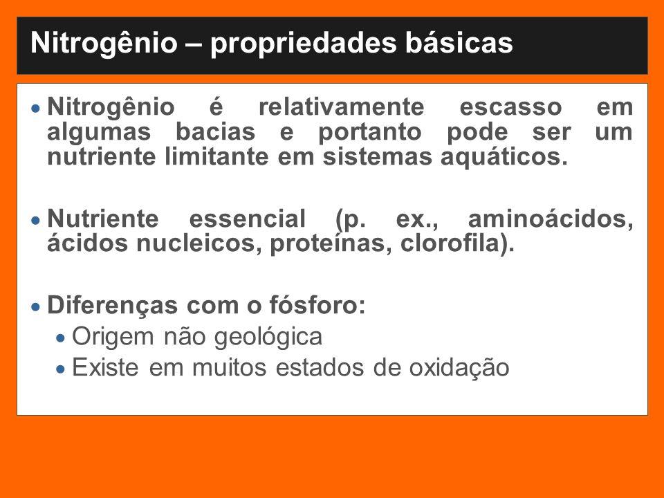 Nitrogênio – propriedades básicas Nitrogênio é relativamente escasso em algumas bacias e portanto pode ser um nutriente limitante em sistemas aquático