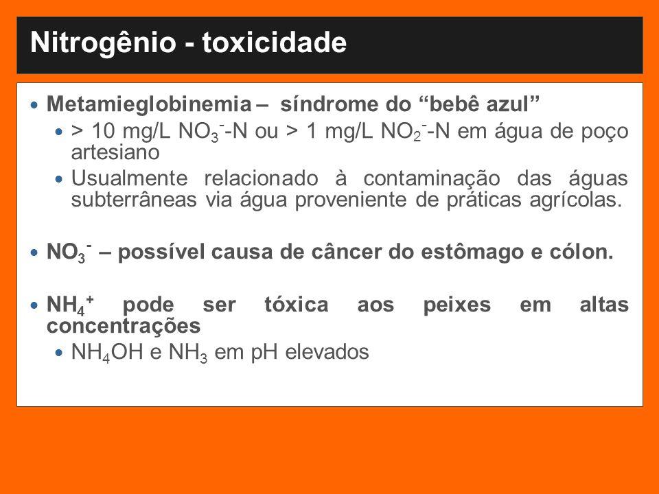 Nitrogênio - toxicidade Metamieglobinemia – síndrome do bebê azul > 10 mg/L NO 3 - -N ou > 1 mg/L NO 2 - -N em água de poço artesiano Usualmente relac