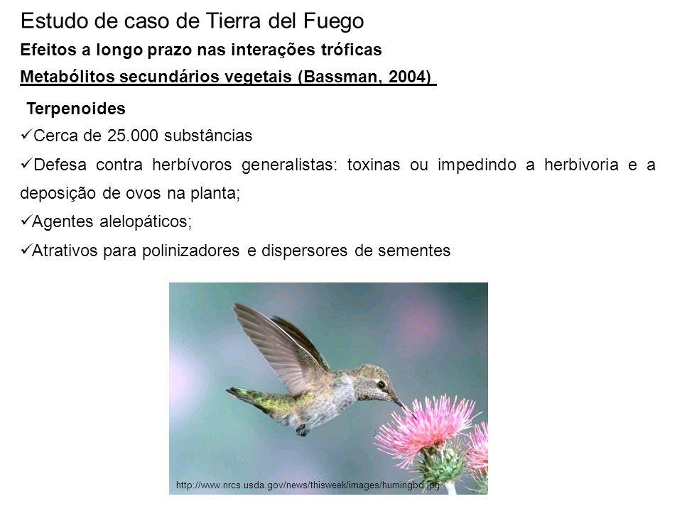 Estudo de caso de Tierra del Fuego Efeitos a longo prazo nas interações tróficas Metabólitos secundários vegetais (Bassman, 2004) Cerca de 25.000 subs
