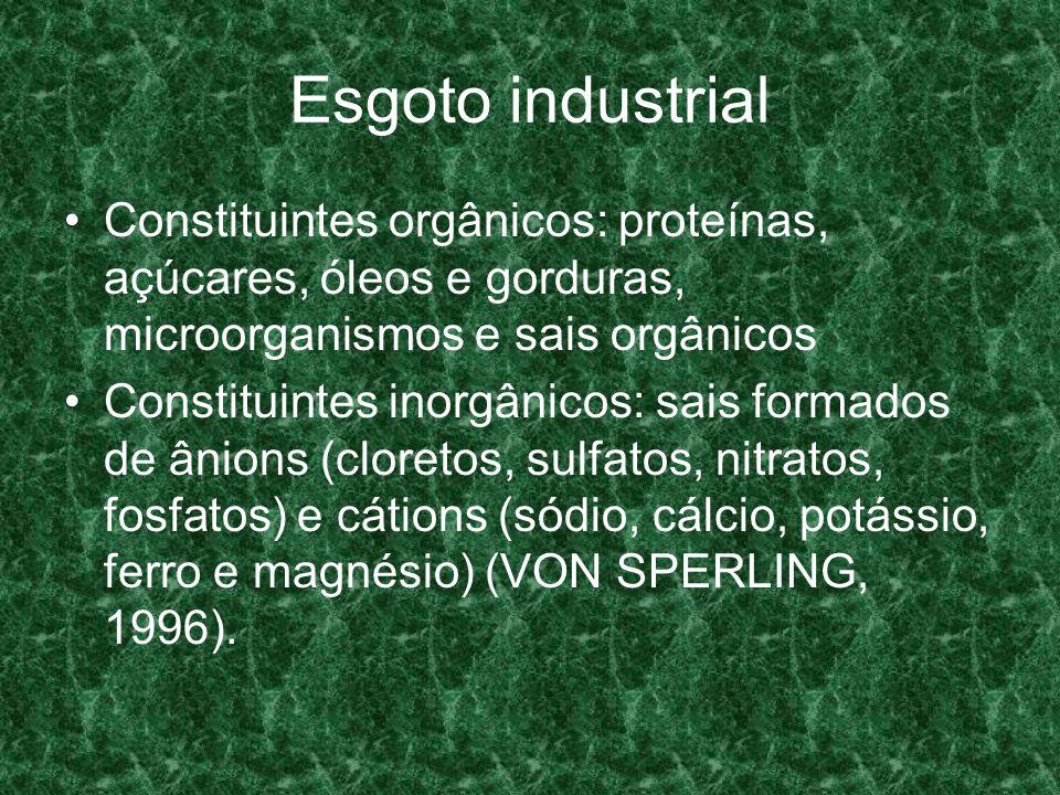 Esgoto industrial Constituintes orgânicos: proteínas, açúcares, óleos e gorduras, microorganismos e sais orgânicos Constituintes inorgânicos: sais for