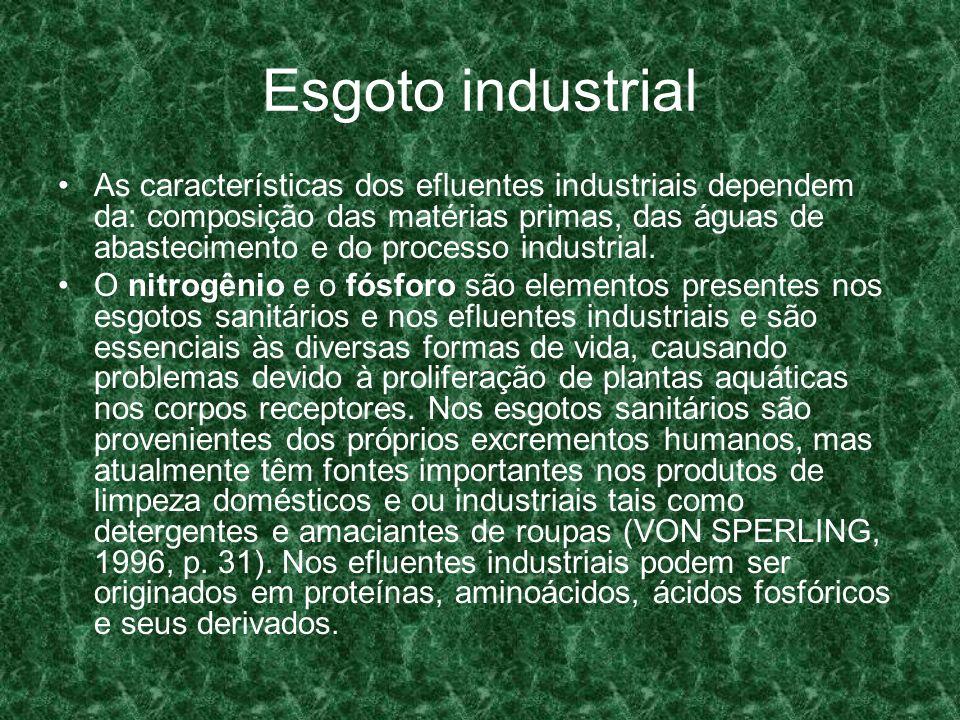 Esgoto industrial As características dos efluentes industriais dependem da: composição das matérias primas, das águas de abastecimento e do processo i