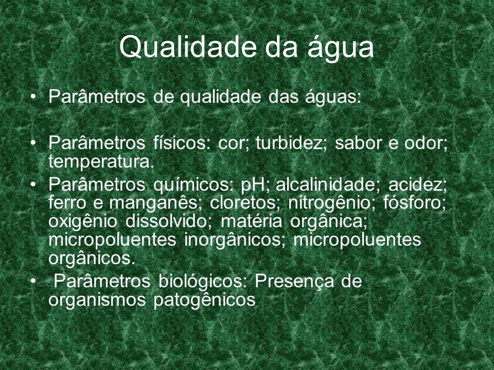 Qualidade da água Parâmetros de qualidade das águas: Parâmetros físicos: cor; turbidez; sabor e odor; temperatura. Parâmetros químicos: pH; alcalinida