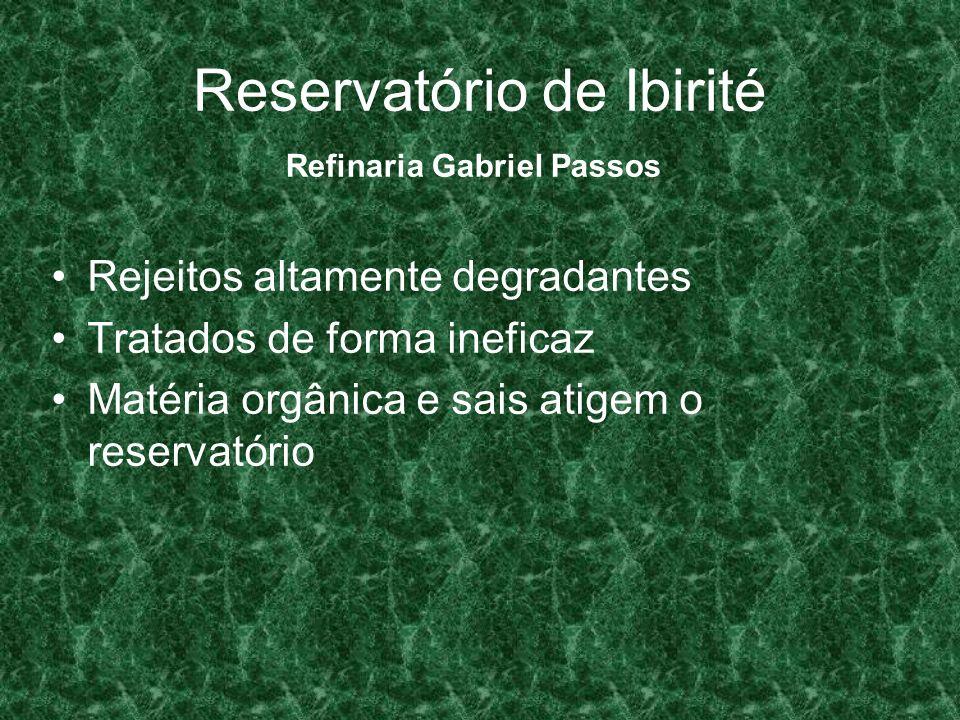 Reservatório de Ibirité Rejeitos altamente degradantes Tratados de forma ineficaz Matéria orgânica e sais atigem o reservatório Refinaria Gabriel Pass