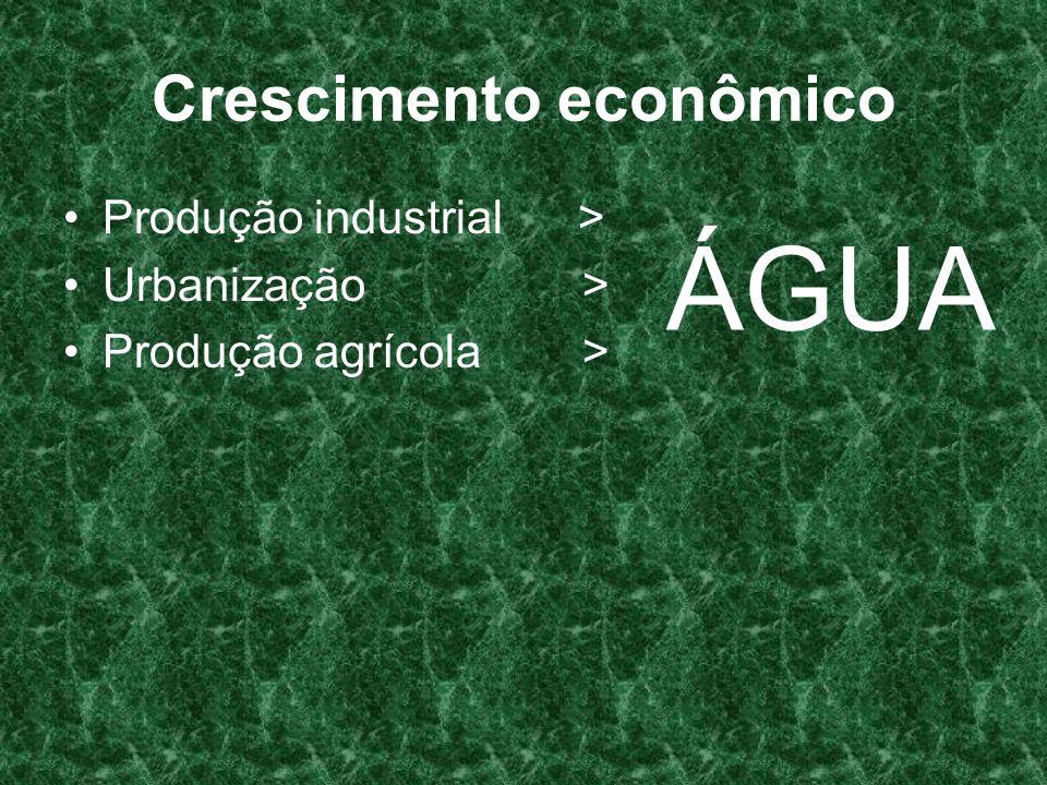 Crescimento econômico Produção industrial > Urbanização > Produção agrícola > ÁGUA