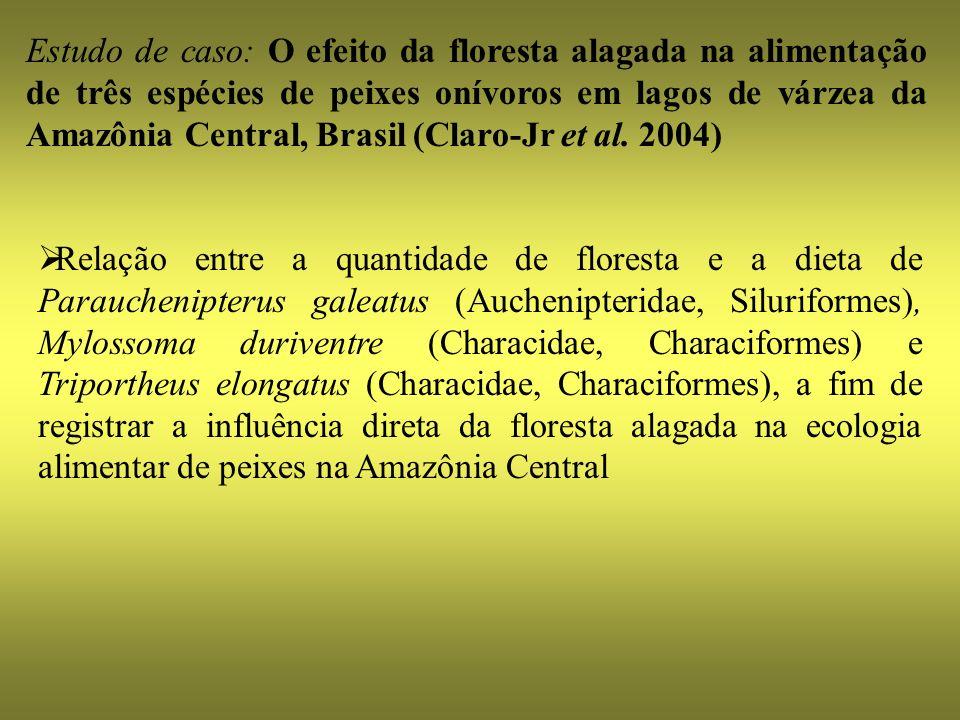 Estudo de caso: O efeito da floresta alagada na alimentação de três espécies de peixes onívoros em lagos de várzea da Amazônia Central, Brasil (Claro-