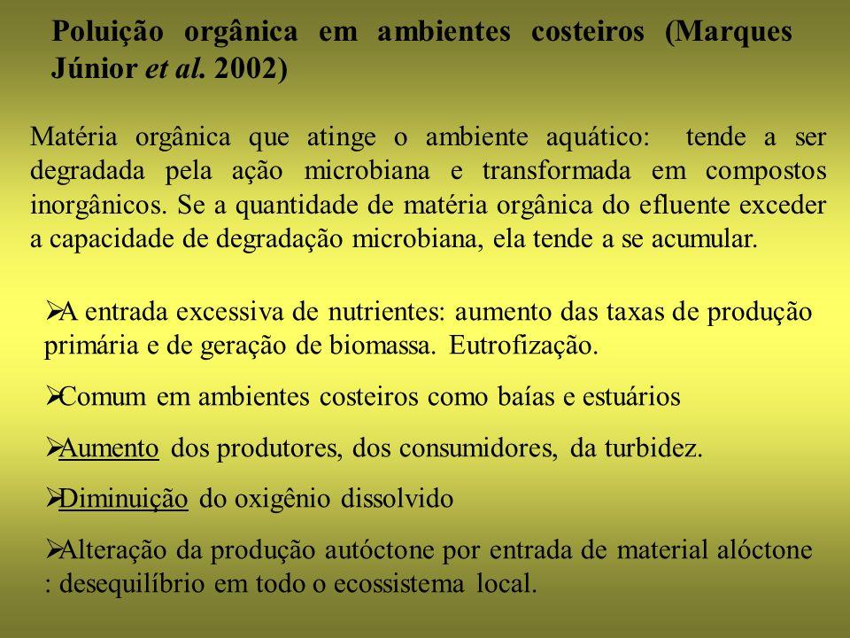 Poluição orgânica em ambientes costeiros (Marques Júnior et al. 2002) Matéria orgânica que atinge o ambiente aquático: tende a ser degradada pela ação