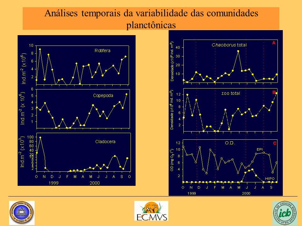 Análises temporais da variabilidade das comunidades planctônicas