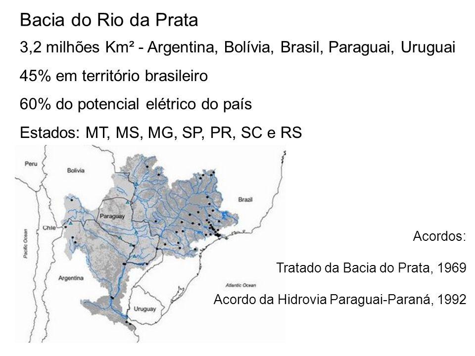 Bacia do Rio da Prata 3,2 milhões Km² - Argentina, Bolívia, Brasil, Paraguai, Uruguai 45% em território brasileiro 60% do potencial elétrico do país E