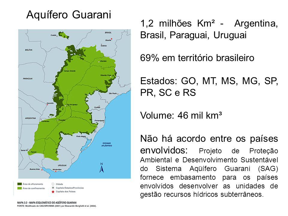 Aquífero Guarani 1,2 milhões Km² - Argentina, Brasil, Paraguai, Uruguai 69% em território brasileiro Estados: GO, MT, MS, MG, SP, PR, SC e RS Volume: