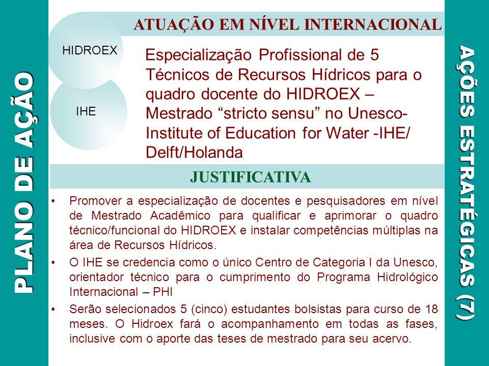 Especialização Profissional de 5 Técnicos de Recursos Hídricos para o quadro docente do HIDROEX – Mestrado stricto sensu no Unesco- Institute of Educa