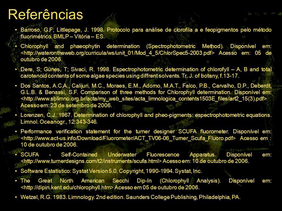 Referências Barroso, G.F; Littlepage, J. 1998. Protocolo para análise de clorofila a e feopigmentos pelo método fluorimétrico. BMLP – Vitória – ES. Ch