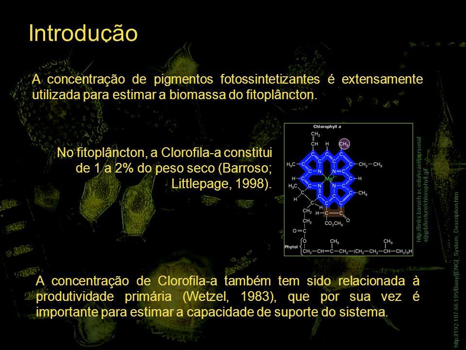 Introdução http://192.107.66.195/Buoy/[ENG]_System_Description.htm A concentração de pigmentos fotossintetizantes é extensamente utilizada para estima