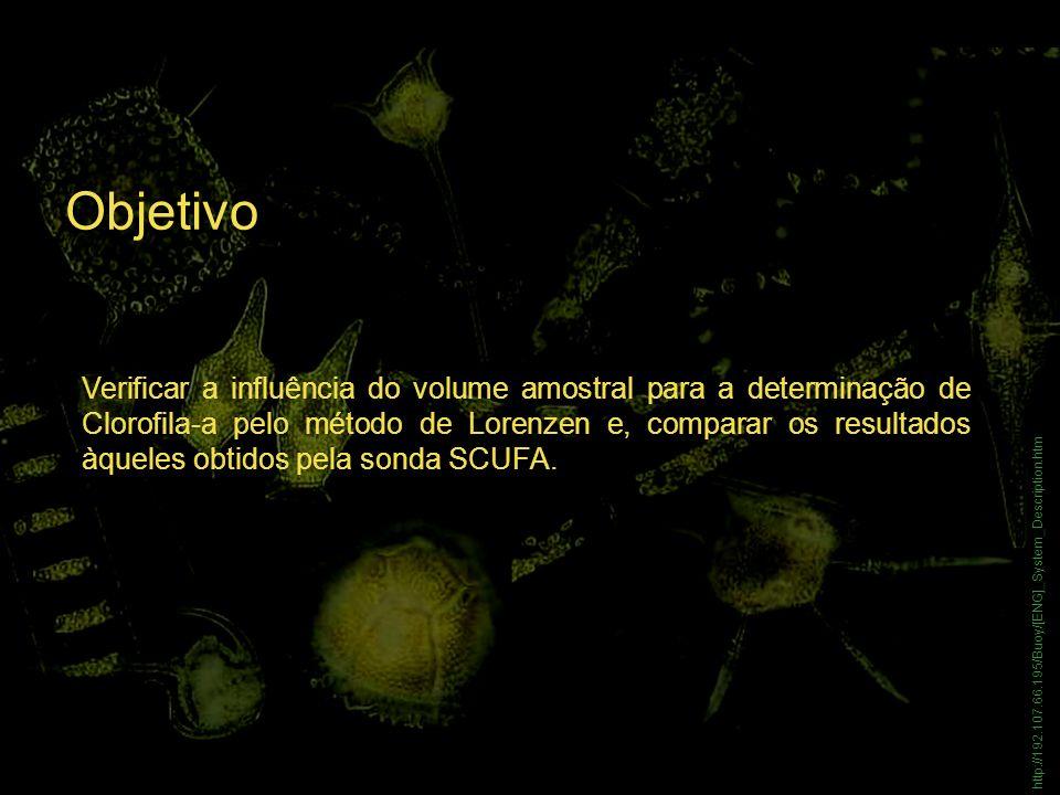 Objetivo Verificar a influência do volume amostral para a determinação de Clorofila-a pelo método de Lorenzen e, comparar os resultados àqueles obtido