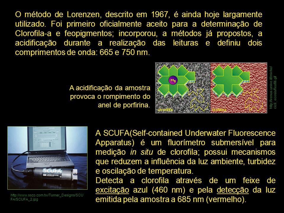 O método de Lorenzen, descrito em 1967, é ainda hoje largamente utilizado. Foi primeiro oficialmente aceito para a determinação de Clorofila-a e feopi