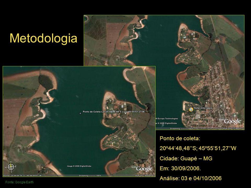 Metodologia Ponto de coleta: 20º4448,48S; 45º5551,27W Cidade: Guapé – MG Em: 30/09/2006. Análise: 03 e 04/10/2006 Fonte: Google Earth