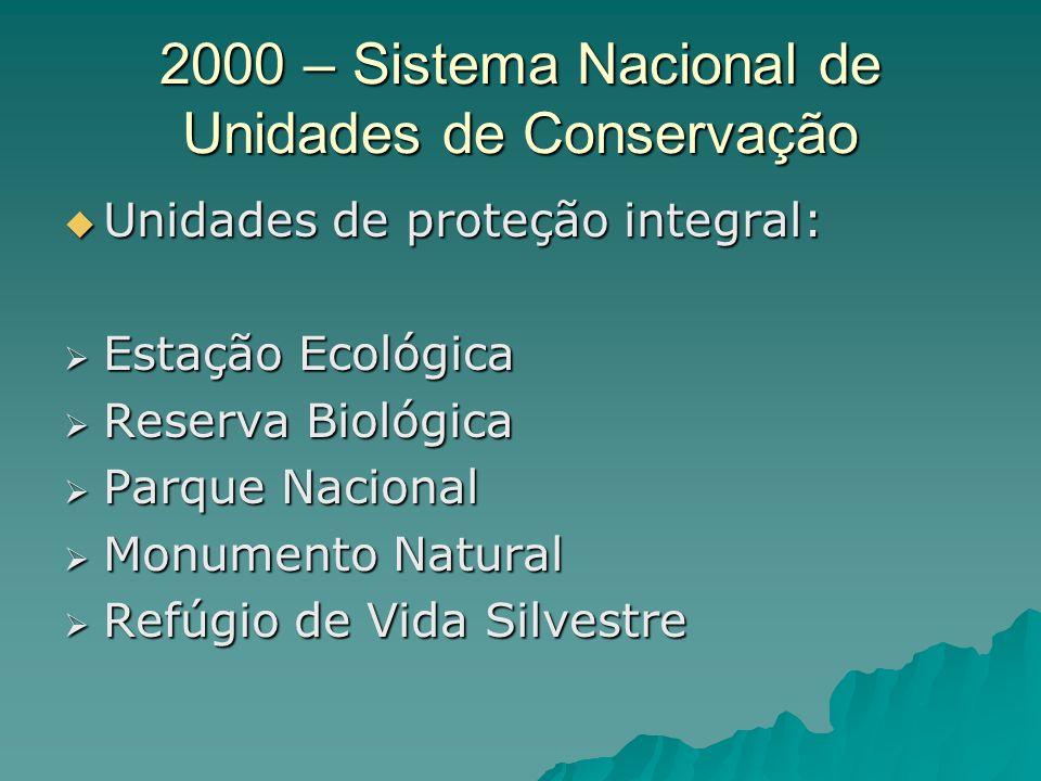 2000 – Sistema Nacional de Unidades de Conservação Unidades de proteção integral: Unidades de proteção integral: Estação Ecológica Estação Ecológica Reserva Biológica Reserva Biológica Parque Nacional Parque Nacional Monumento Natural Monumento Natural Refúgio de Vida Silvestre Refúgio de Vida Silvestre