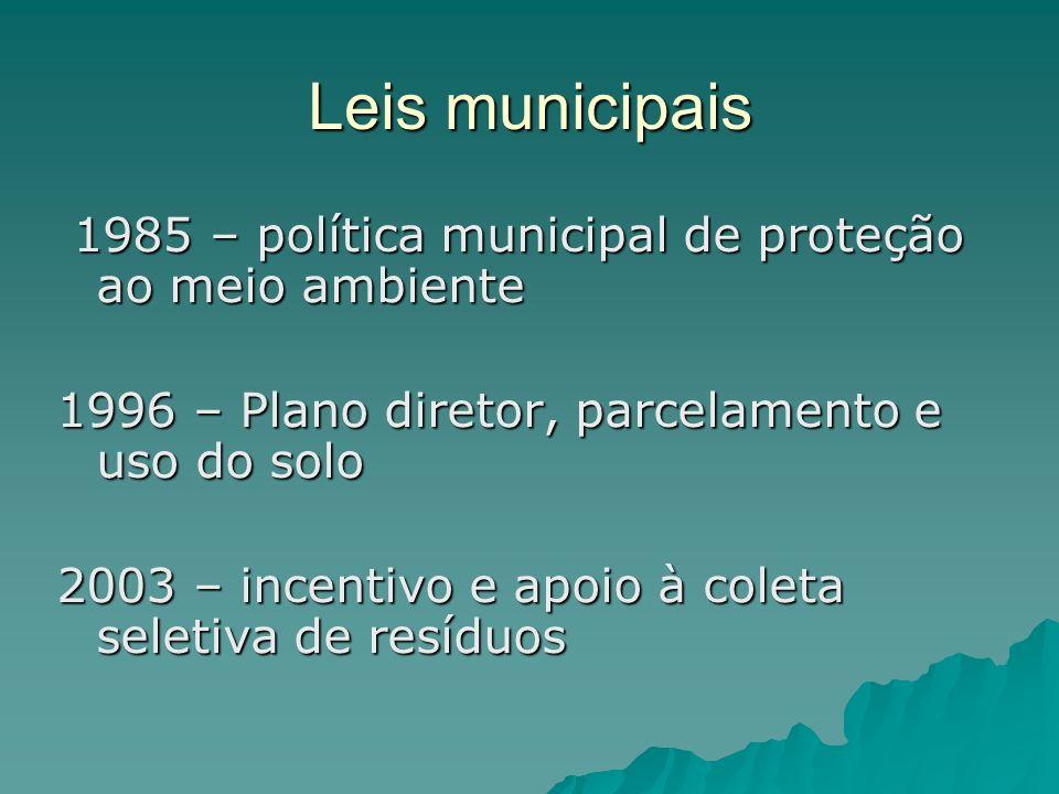 Leis municipais 1985 – política municipal de proteção ao meio ambiente 1985 – política municipal de proteção ao meio ambiente 1996 – Plano diretor, parcelamento e uso do solo 2003 – incentivo e apoio à coleta seletiva de resíduos