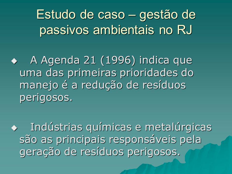Estudo de caso – gestão de passivos ambientais no RJ A Agenda 21 (1996) indica que uma das primeiras prioridades do manejo é a redução de resíduos perigosos.