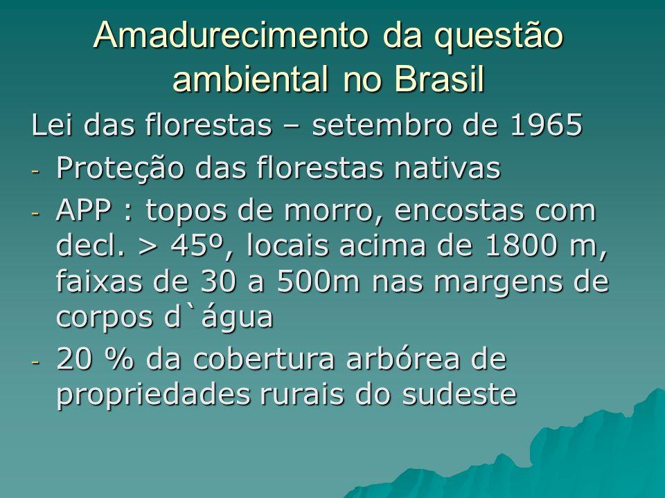Amadurecimento da questão ambiental no Brasil Lei das florestas – setembro de 1965 - Proteção das florestas nativas - APP : topos de morro, encostas com decl.