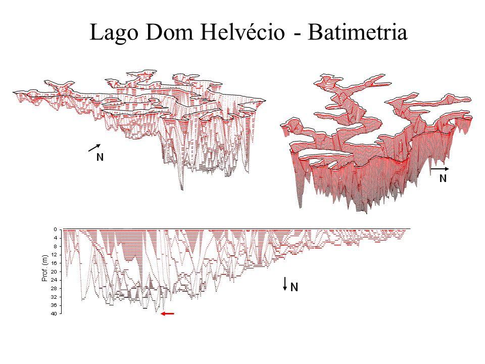 Batimetria + Modelagem
