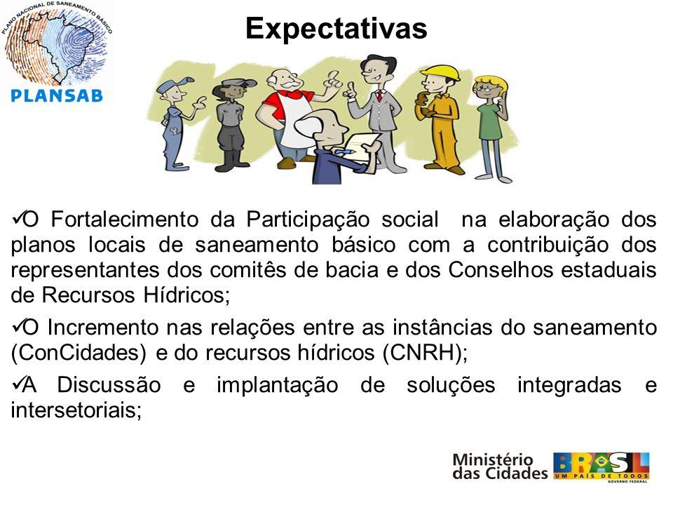 Expectativas O Fortalecimento da Participação social na elaboração dos planos locais de saneamento básico com a contribuição dos representantes dos comitês de bacia e dos Conselhos estaduais de Recursos Hídricos; O Incremento nas relações entre as instâncias do saneamento (ConCidades) e do recursos hídricos (CNRH); A Discussão e implantação de soluções integradas e intersetoriais;
