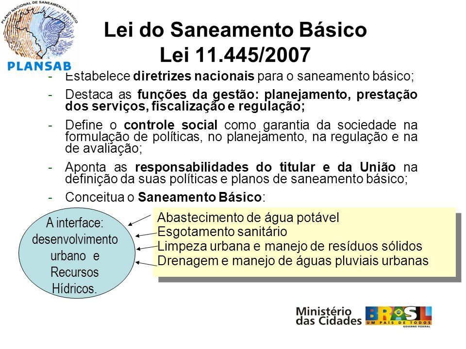 Lei do Saneamento Básico Lei 11.445/2007 -Estabelece diretrizes nacionais para o saneamento básico; -Destaca as funções da gestão: planejamento, prest
