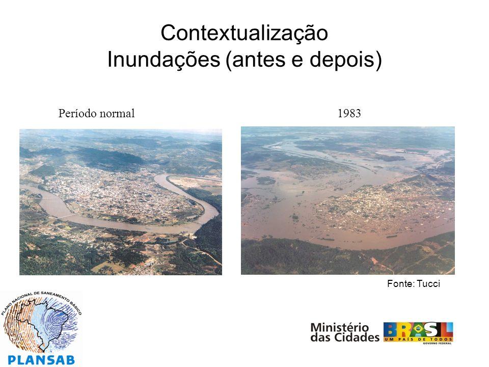 Contextualização Inundações (antes e depois) 1983Período normal Fonte: Tucci
