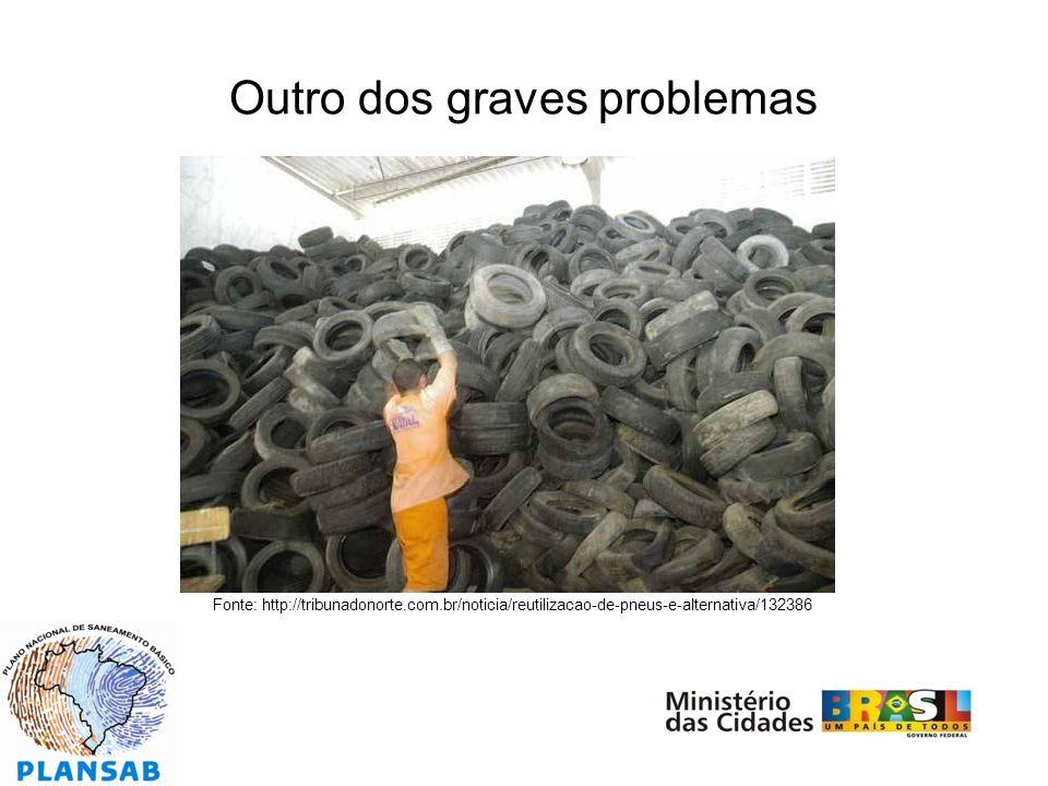Outro dos graves problemas Fonte: http://tribunadonorte.com.br/noticia/reutilizacao-de-pneus-e-alternativa/132386