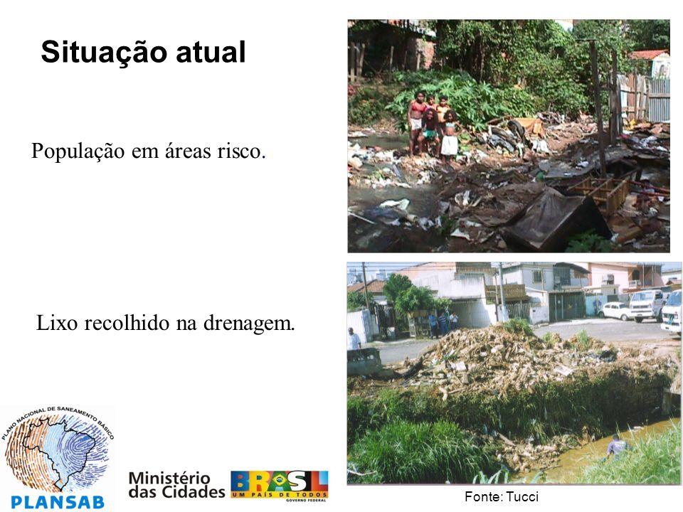 9 Situação atual Lixo recolhido na drenagem. População em áreas risco. Fonte: Tucci