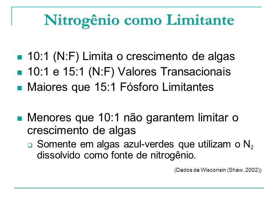 Nitrogênio como Limitante 10:1 (N:F) Limita o crescimento de algas 10:1 e 15:1 (N:F) Valores Transacionais Maiores que 15:1 Fósforo Limitantes Menores