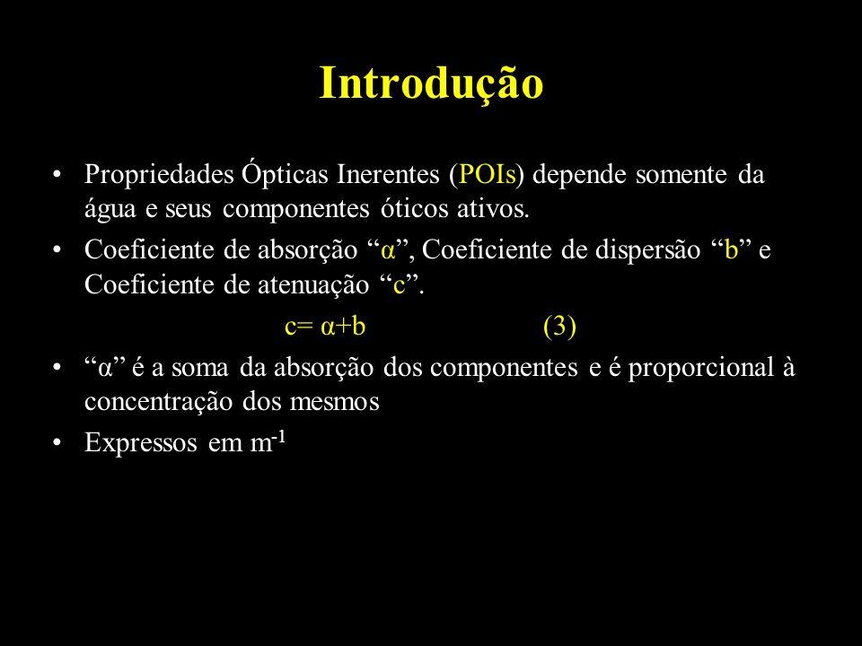 Introdução Propriedades Ópticas Inerentes (POIs) depende somente da água e seus componentes óticos ativos. Coeficiente de absorção α, Coeficiente de d