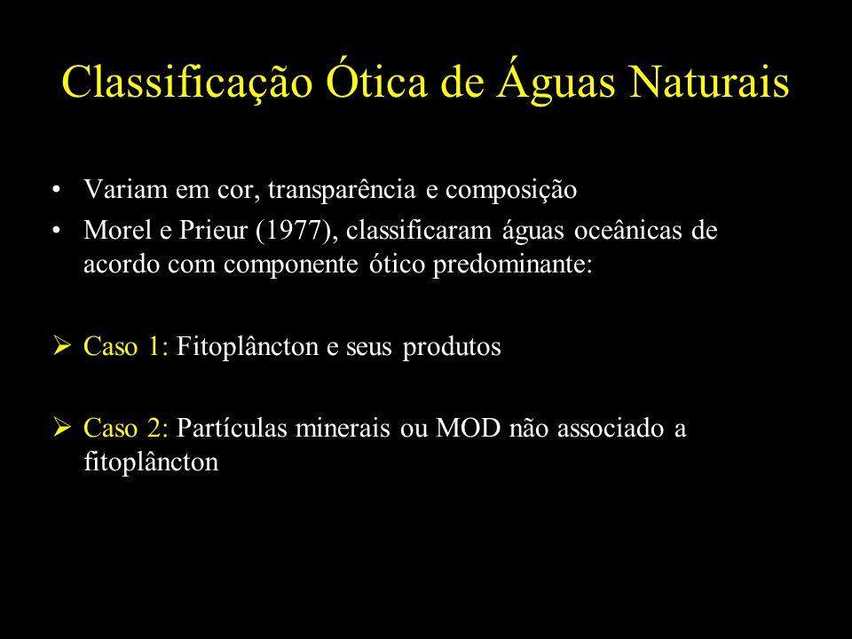 Classificação Ótica de Águas Naturais Variam em cor, transparência e composição Morel e Prieur (1977), classificaram águas oceânicas de acordo com com