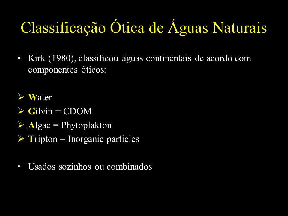 Classificação Ótica de Águas Naturais Kirk (1980), classificou águas continentais de acordo com componentes óticos: Water Gilvin = CDOM Algae = Phytop