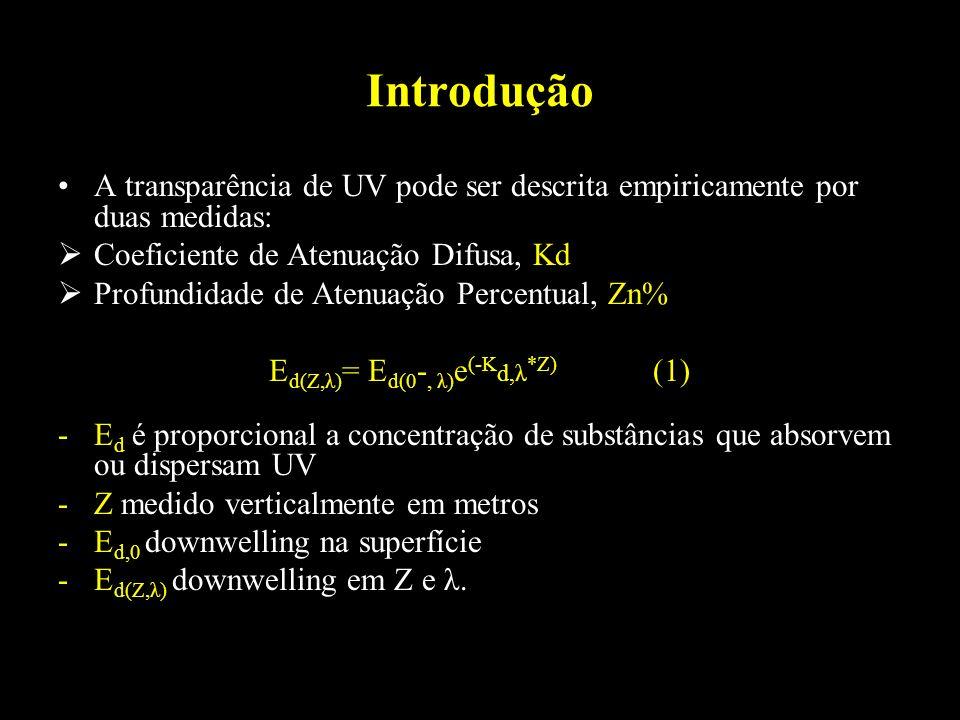 Introdução A transparência de UV pode ser descrita empiricamente por duas medidas: Coeficiente de Atenuação Difusa, Kd Profundidade de Atenuação Perce