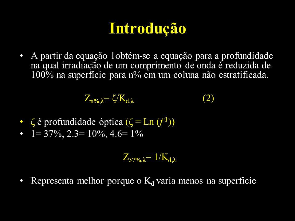 A partir da equação 1obtém-se a equação para a profundidade na qual irradiação de um comprimento de onda é reduzida de 100% na superfície para n% em u