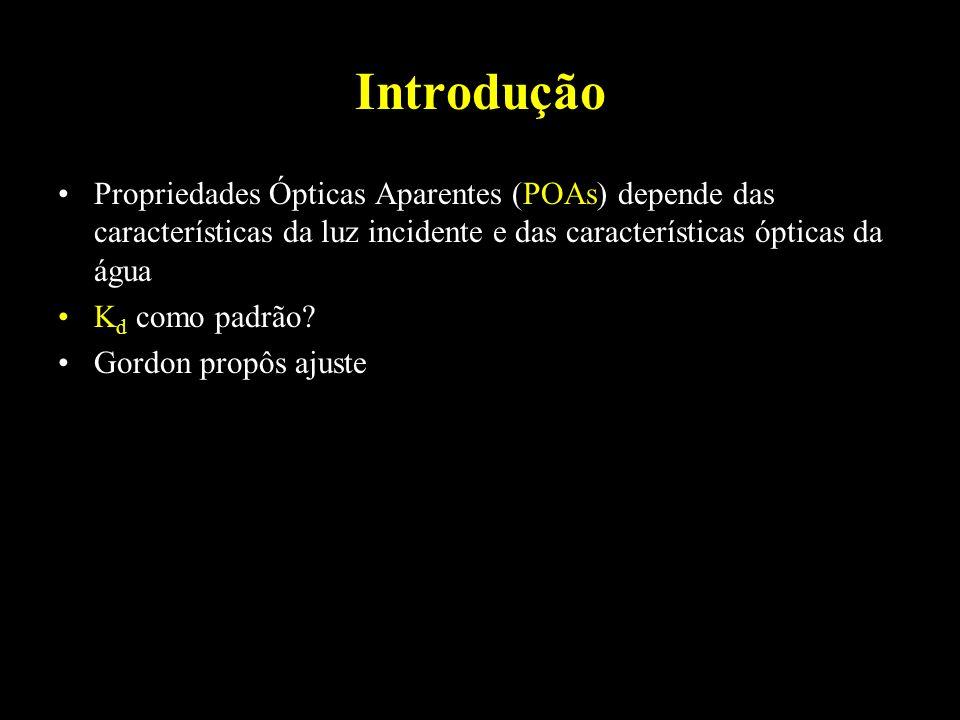 Propriedades Ópticas Aparentes (POAs) depende das características da luz incidente e das características ópticas da água K d como padrão? Gordon propô