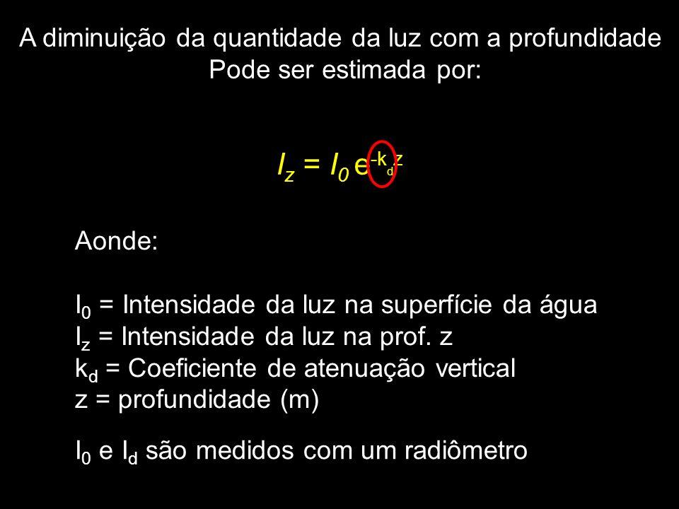 Aonde: I 0 = Intensidade da luz na superfície da água I z = Intensidade da luz na prof. z k d = Coeficiente de atenuação vertical z = profundidade (m)