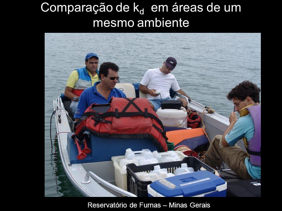 Comparação de k d em áreas de um mesmo ambiente 15 Km N Reservatório de Furnas – Minas Gerais