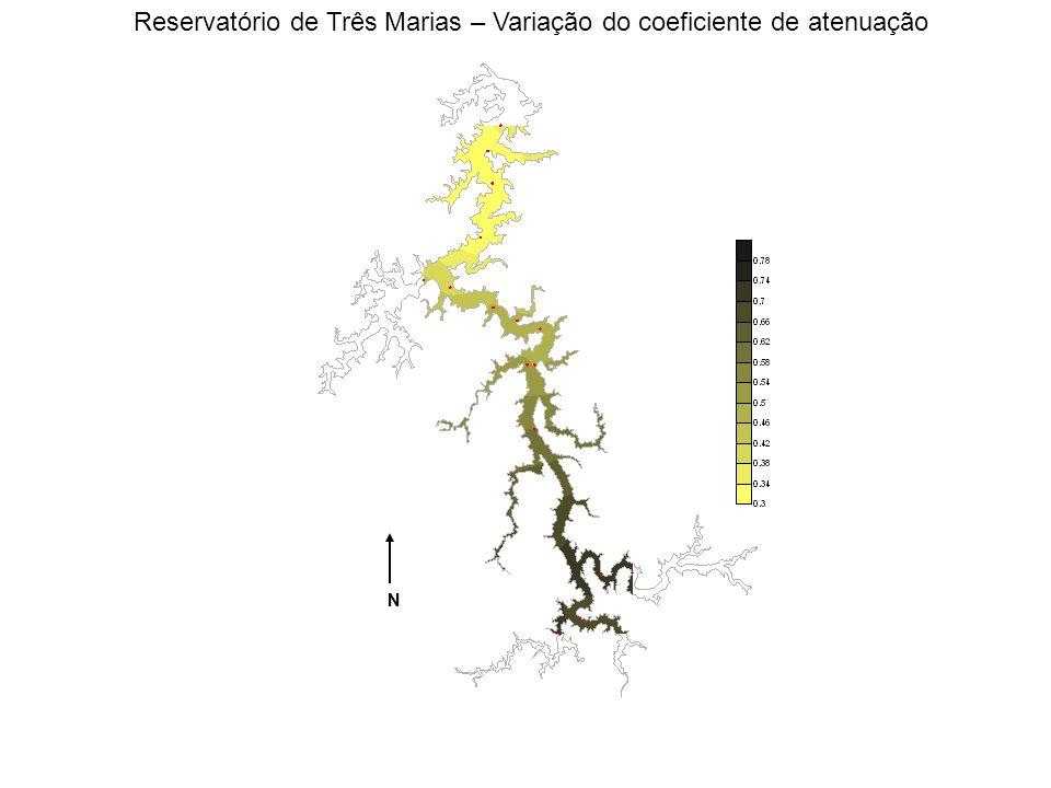 Comparação de k d em áreas de um mesmo ambiente Reservatório de Furnas – Minas Gerais N Reservatório de Três Marias – Variação do coeficiente de atenu