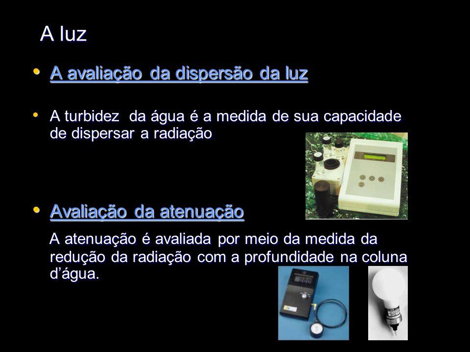A avaliação da dispersão da luz A avaliação da dispersão da luz A turbidez da água é a medida de sua capacidade de dispersar a radiação A turbidez da
