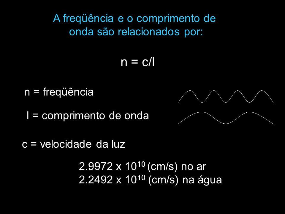 A freqüência e o comprimento de onda são relacionados por: n = c/l l = comprimento de onda c = velocidade da luz 2.9972 x 10 10 (cm/s) no ar 2.2492 x