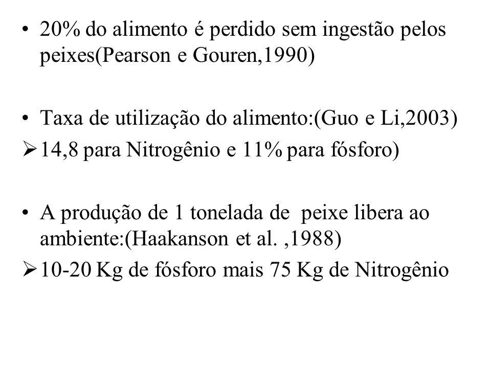 20% do alimento é perdido sem ingestão pelos peixes(Pearson e Gouren,1990) Taxa de utilização do alimento:(Guo e Li,2003) 14,8 para Nitrogênio e 11% para fósforo) A produção de 1 tonelada de peixe libera ao ambiente:(Haakanson et al.,1988) 10-20 Kg de fósforo mais 75 Kg de Nitrogênio