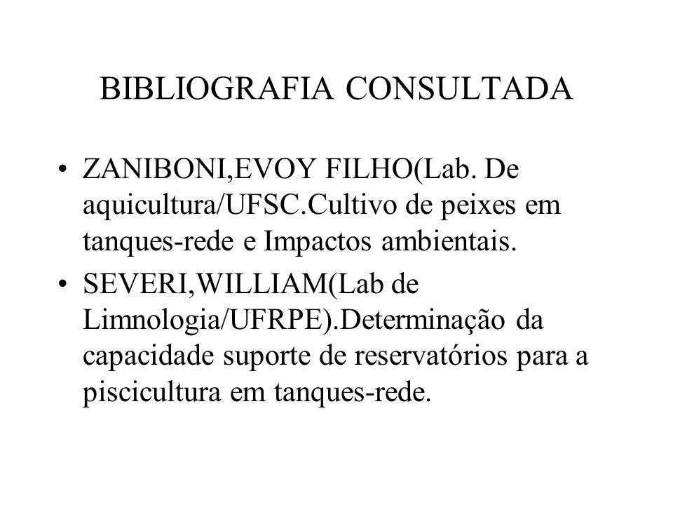 BIBLIOGRAFIA CONSULTADA ZANIBONI,EVOY FILHO(Lab.