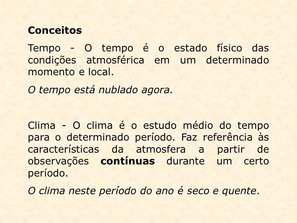 Conceitos Tempo - O tempo é o estado físico das condições atmosférica em um determinado momento e local. O tempo está nublado agora. Clima - O clima é